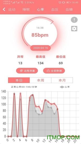 颐纳福 V3.1.8 安卓版 0