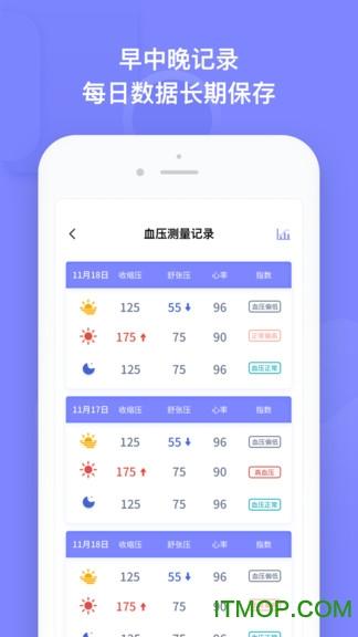 血压小本app