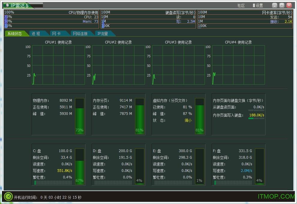 ip雷达龙8娱乐网页版登录 v5.3 单文件绿色版 0