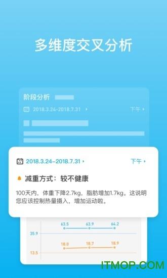 picooc体脂秤app v4.4.13 安卓版 1
