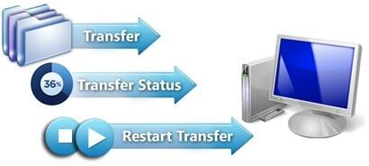 FTP传输工具(FTP Manager Lite)安装