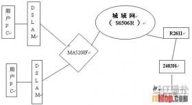 典型基于L2TP协议的VPN方案</a> <a href=