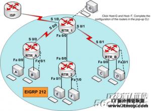 CCNA640-802:EIGRP实验真题详解
