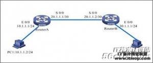 华为OSPF区域路由聚合的配置案例</a> <a href=