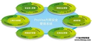 """""""和谐""""内网保护神――ProVisa内网安全管理"""