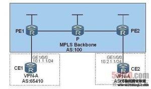 路由BFD for VPN-BFD会话无法建立分析及处理</a> <a href=
