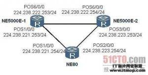 NE5000E路由器Telnet失败问题的解决方法</a> <a href=