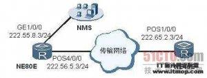 传输网告警导致整网路由震荡的解决方法