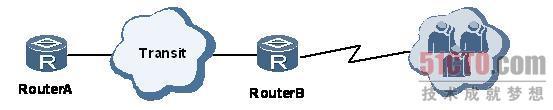 路由器故障:链路不稳定