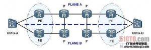 对称结构承载网流量出现异常问题的故障解决